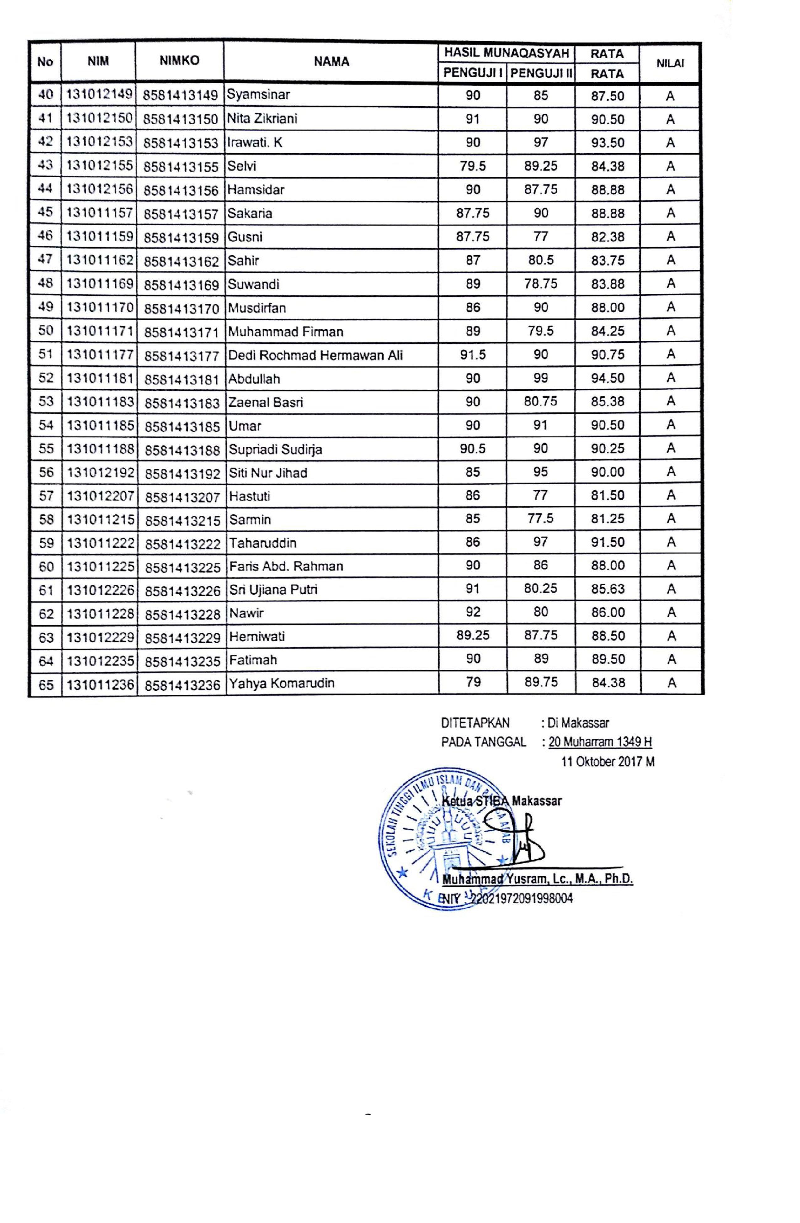 Document2(1)
